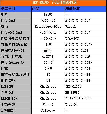 PM150导热硅胶片性能参数表